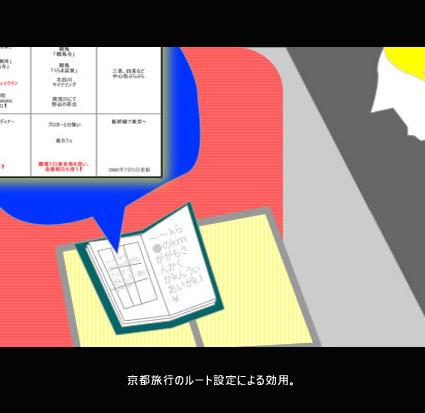 京都旅行 新幹線でのルート設定